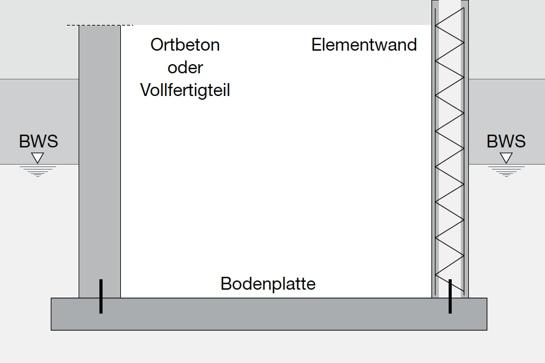 wei e wanne beton campus. Black Bedroom Furniture Sets. Home Design Ideas